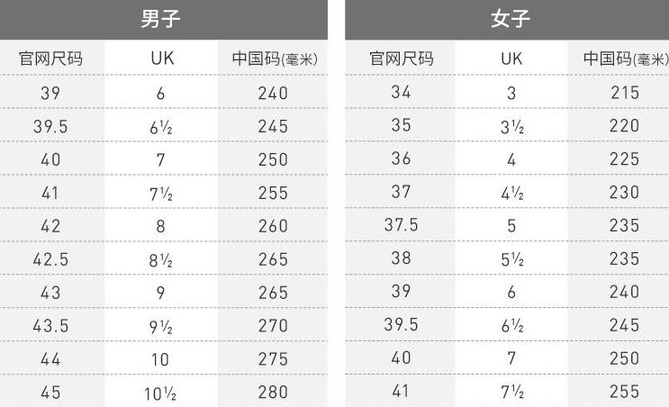 adidas 阿迪达斯 三叶草 NMD R1 中性款跑鞋 77英镑约¥658包直邮 党-聚集的地方